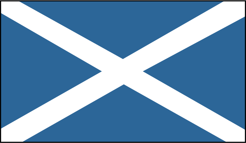 SCOTLAND vector logo