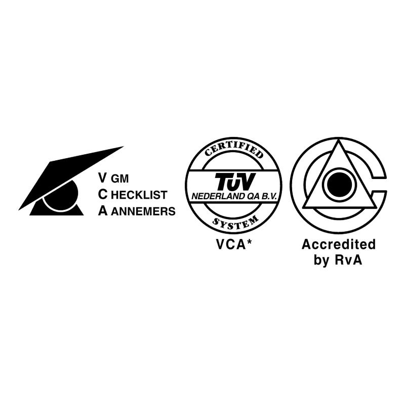 LvK install BV vector