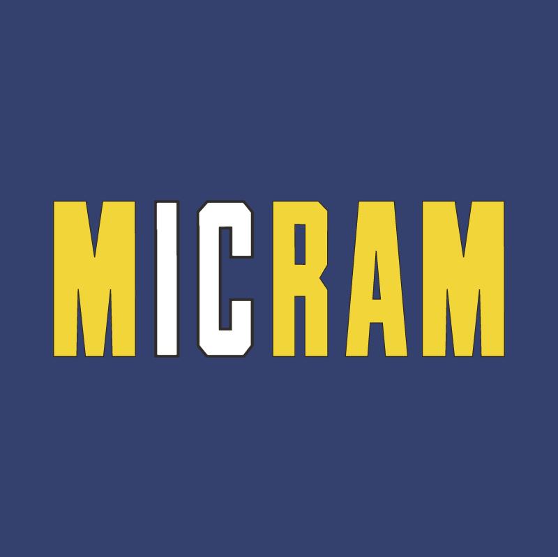 Micram vector