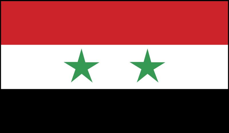 syriac vector