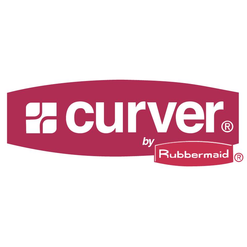 Curver vector