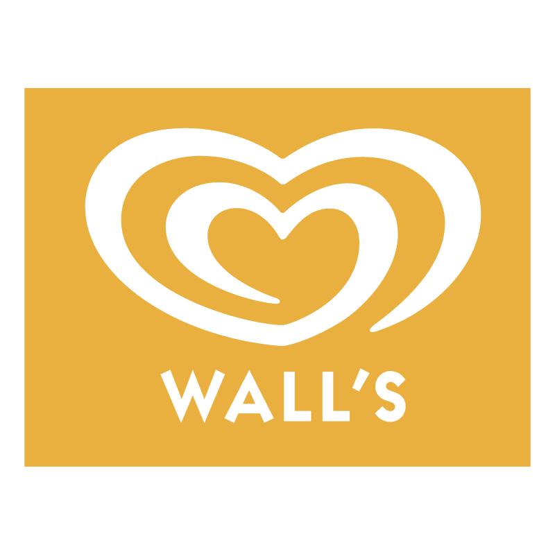 Wall's vector