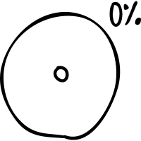 Circular graphic of a loader with 0 percent charged vector