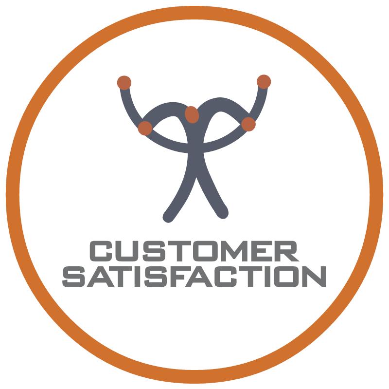 Customer Satisfaction vector