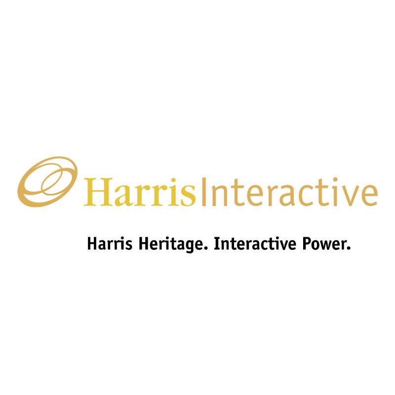 Harris Interactive vector
