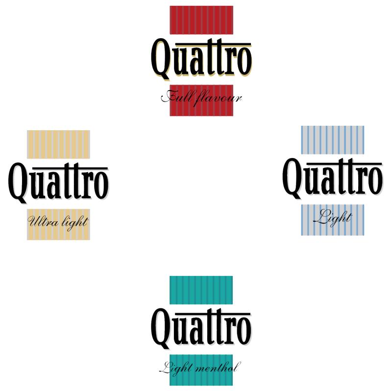 Quattro vector