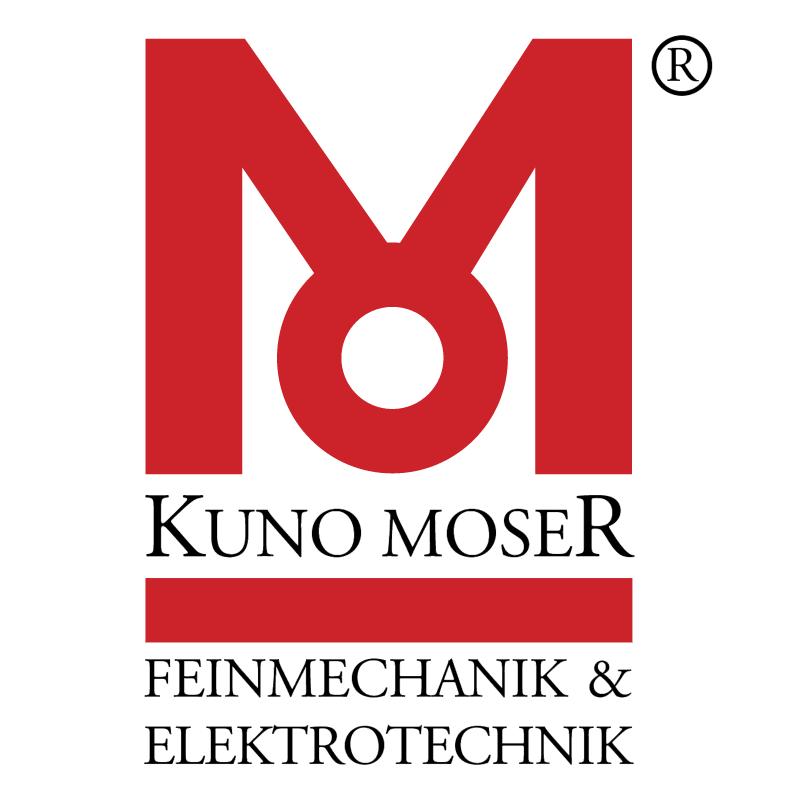 Kuno Moser vector