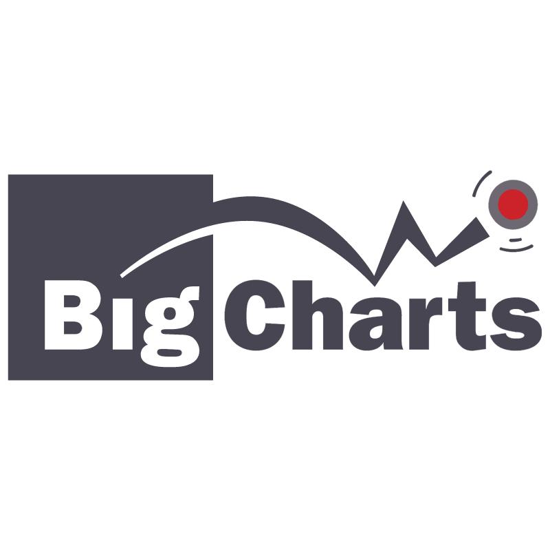 Big Charts vector