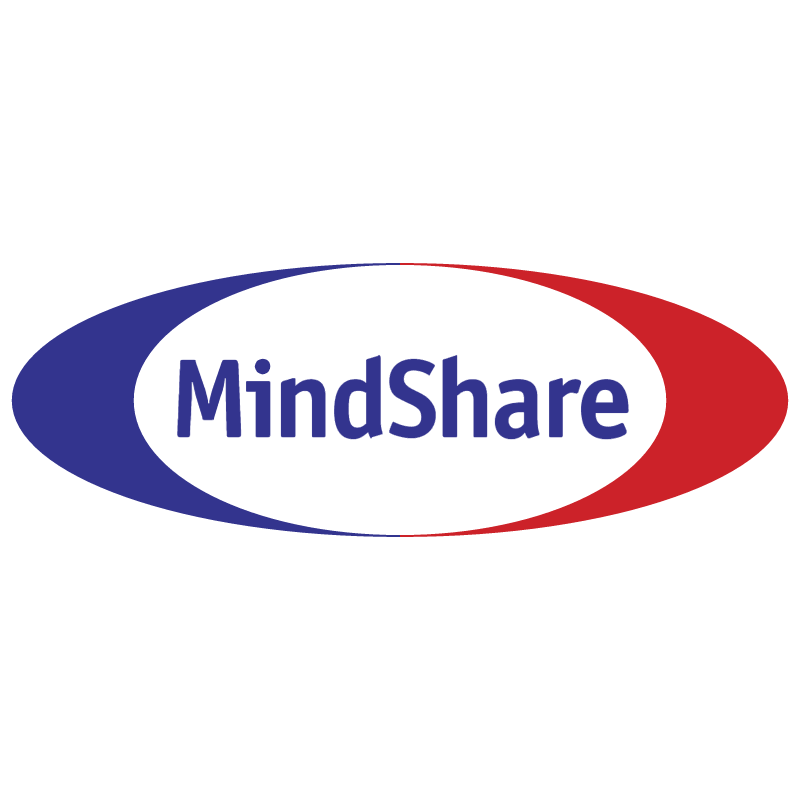 MindShare vector