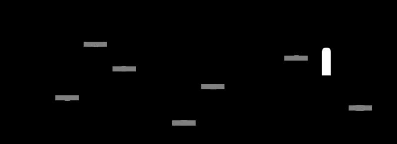 CLININET vector