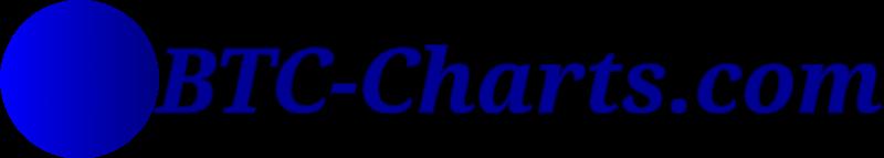BTC charts vector logo