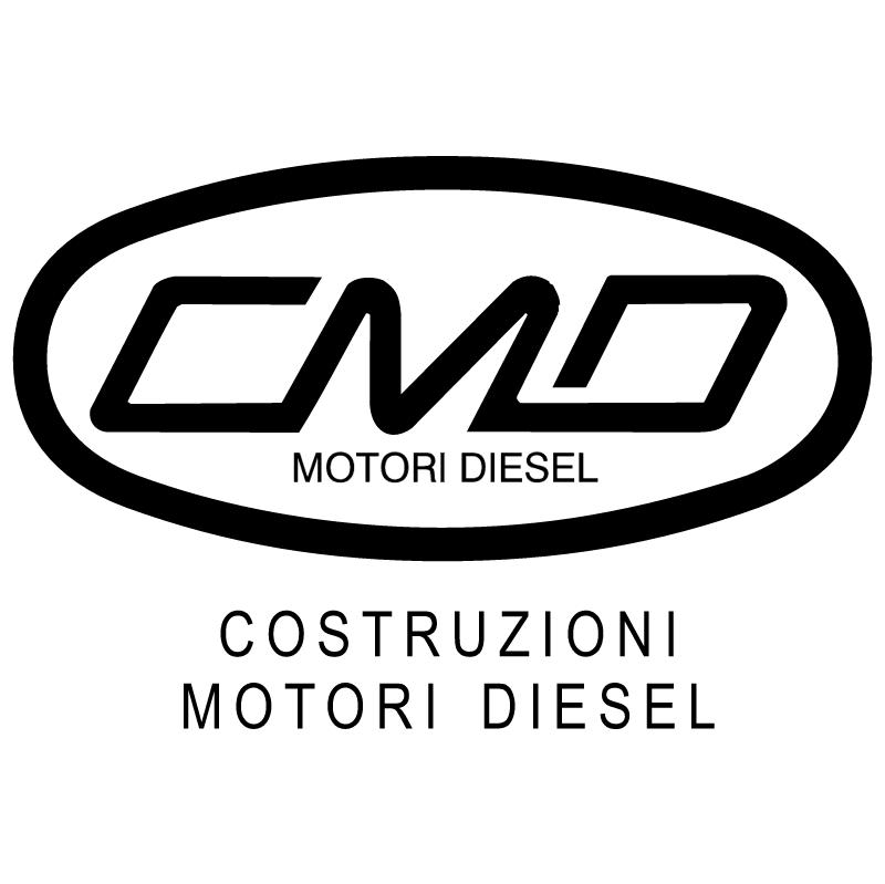 CMD 7268 vector
