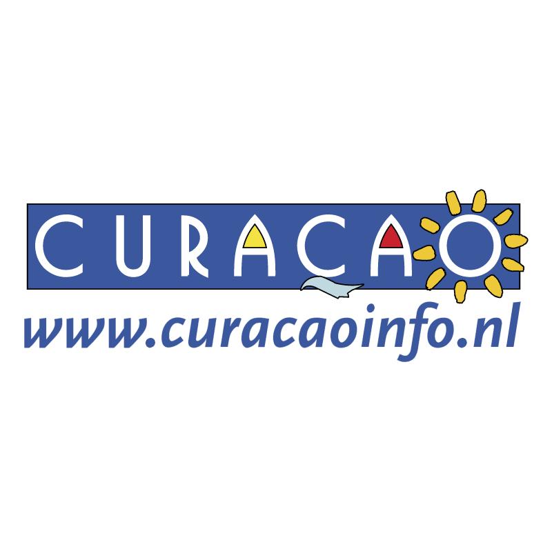 Curacao Info vector