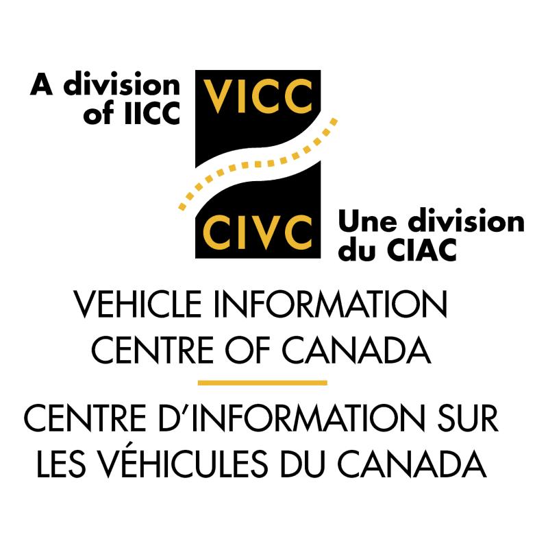 VICC CIVC vector