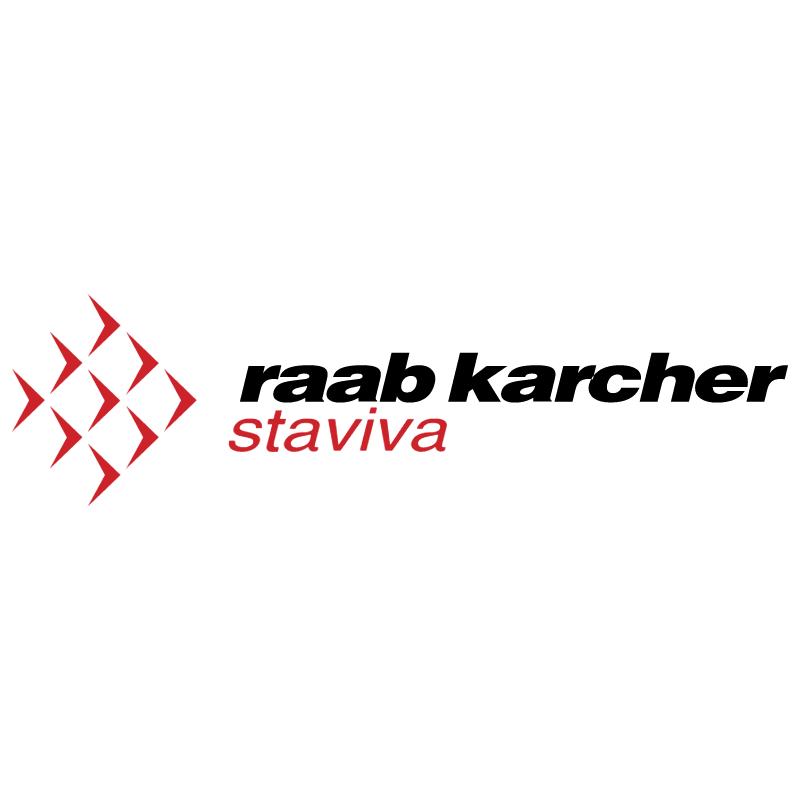 Raab Karcher vector