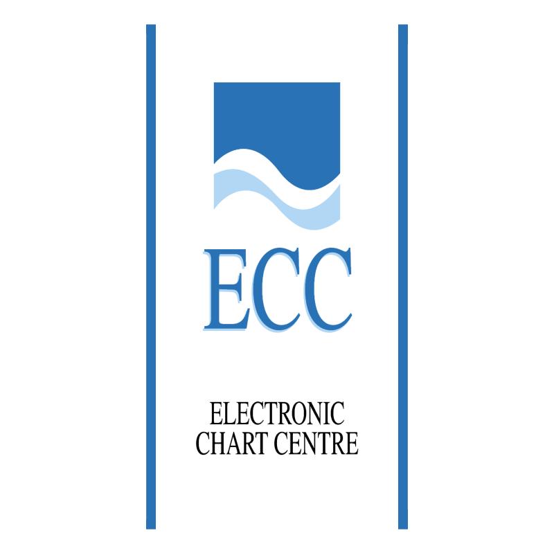 ECC vector