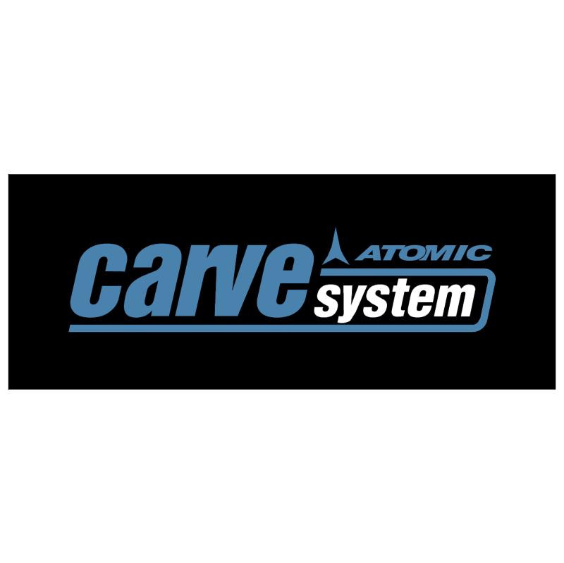 Atomic Carve System 27069 vector