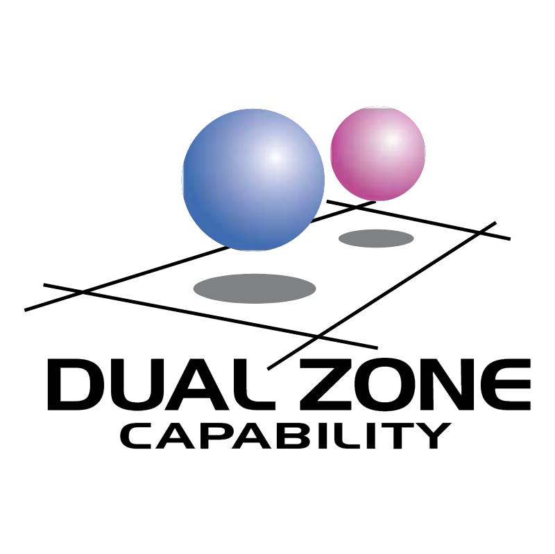 Dual Zone Capability vector