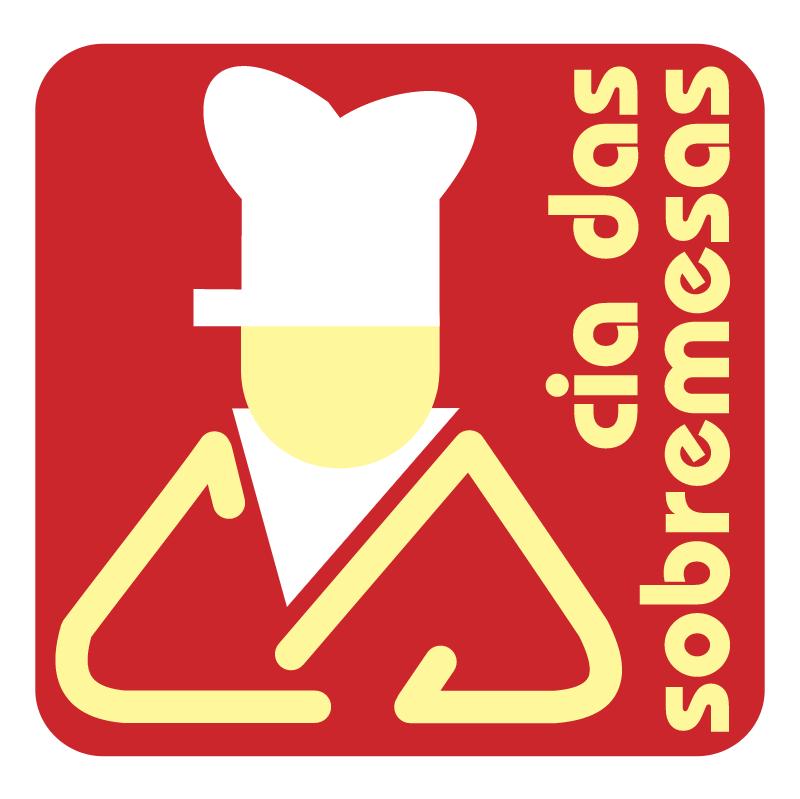 Cia das Sobremesas vector